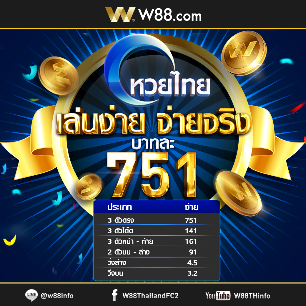 Banner-Post-Thai-Lottery-TH